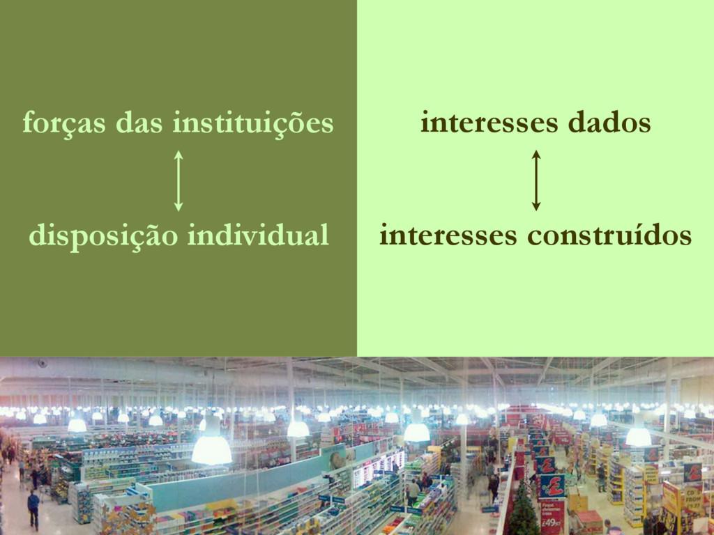 forças das instituições disposição individual i...