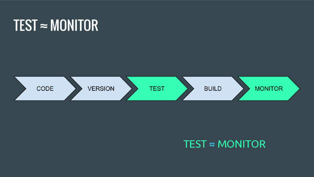 TEST ≈ MONITOR TEST ≈ MONITOR