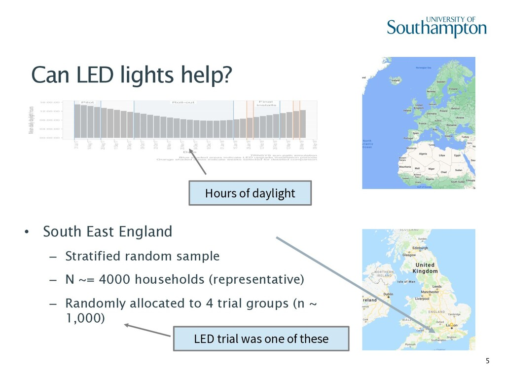 5 Can LED lights help? • South East England – S...