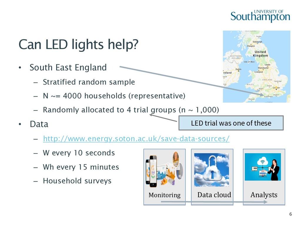 6 Can LED lights help? • South East England – S...