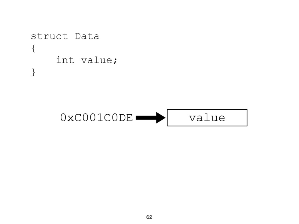 62 struct Data { int value; } value 0xC001C0DE