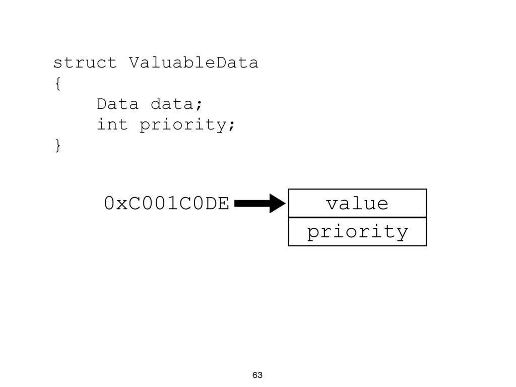 63 struct ValuableData { Data data; int priorit...