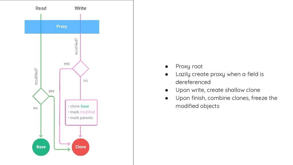● Proxy root ● Lazily create proxy when a field ...