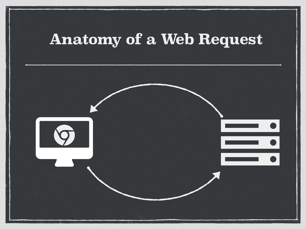 Anatomy of a Web Request ɂ Ȑ