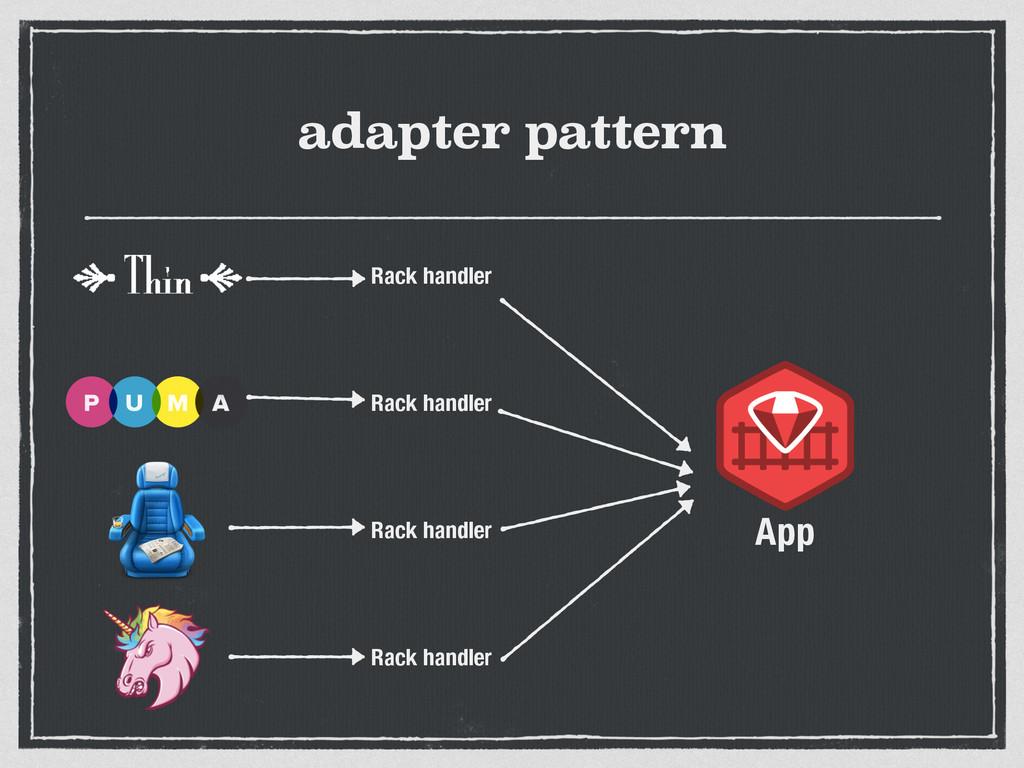 adapter pattern App Rack handler Rack handler R...