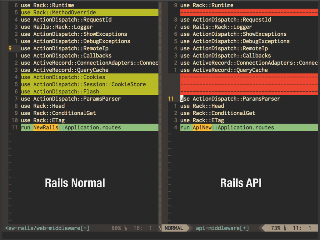 Rails Normal Rails API