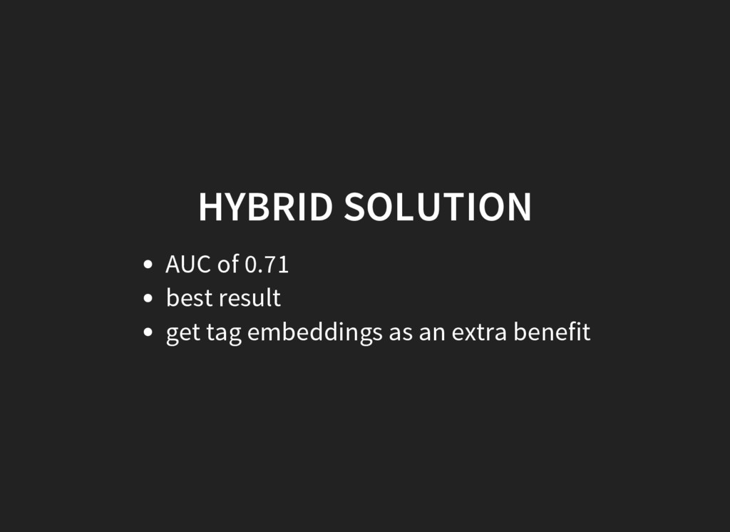 HYBRID SOLUTION AUC of 0.71 best result get tag...