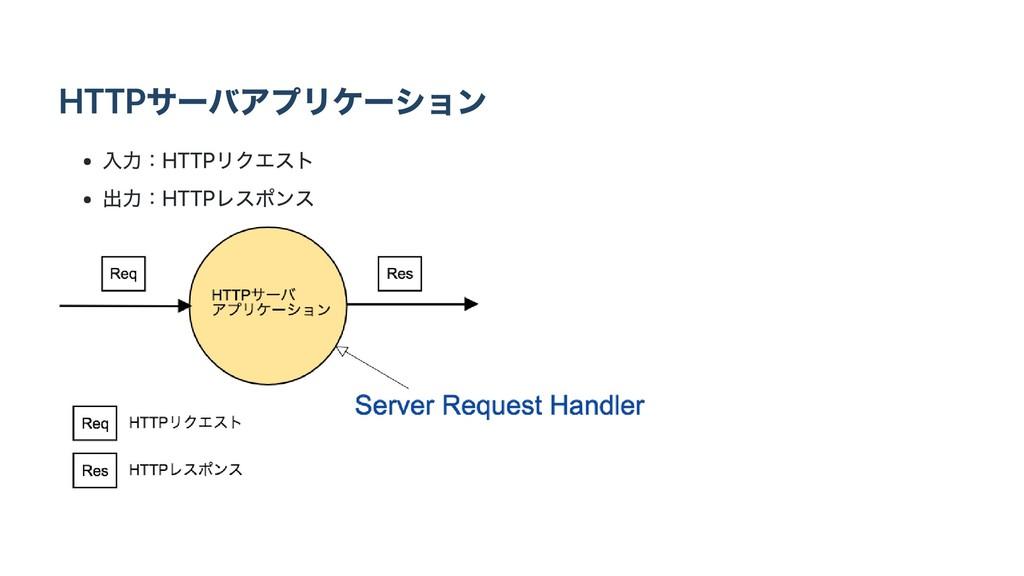 HTTPサーバアプリケーション 入力:HTTPリクエスト 出力:HTTPレスポンス