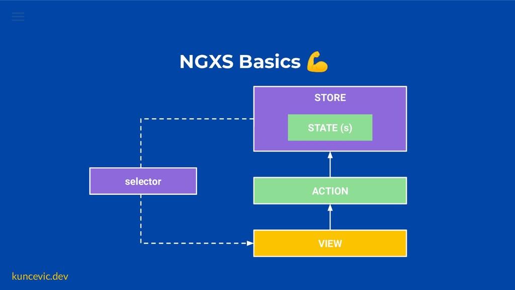 kuncevic.dev NGXS Basics 💪 ACTION STORE VIEW ST...
