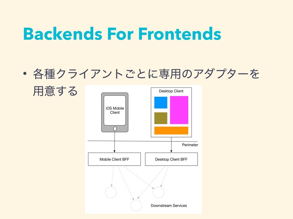 Backends For Frontends • ֤छΫϥΠΞϯτ͝ͱʹઐ༻ͷΞμϓλʔΛ ༻...