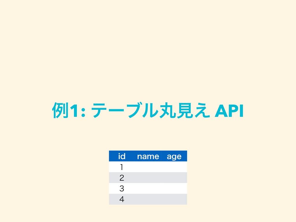 ྫ1: ςʔϒϧؙݟ͑ API JE OBNF BHF