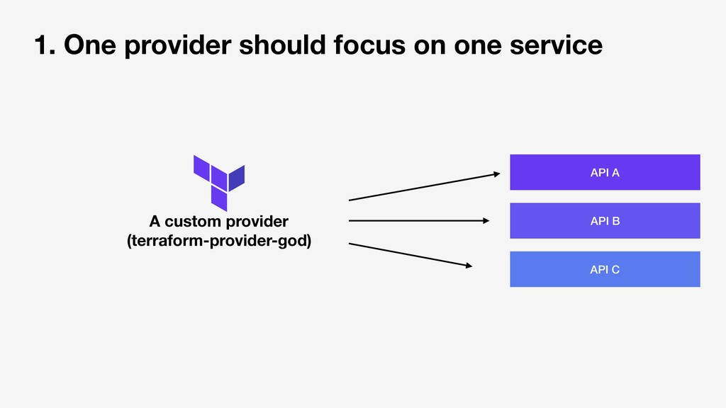1. One provider should focus on one service A c...