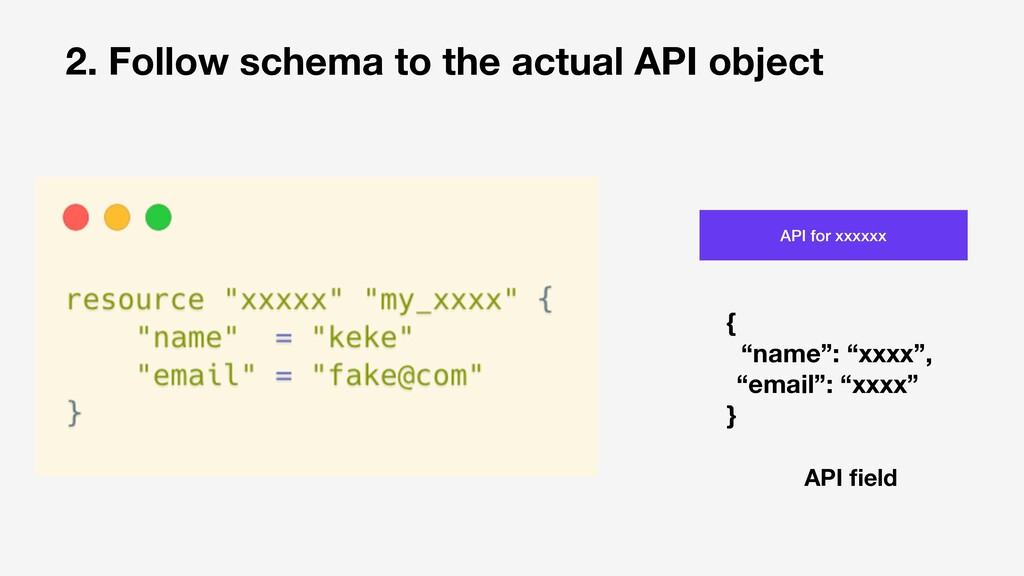 2. Follow schema to the actual API object API f...