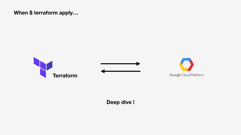 When $ terraform apply… Terraform Deep dive !