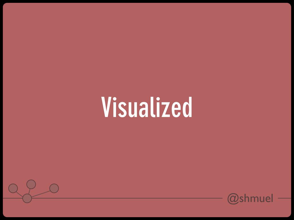 @shmuel Visualized