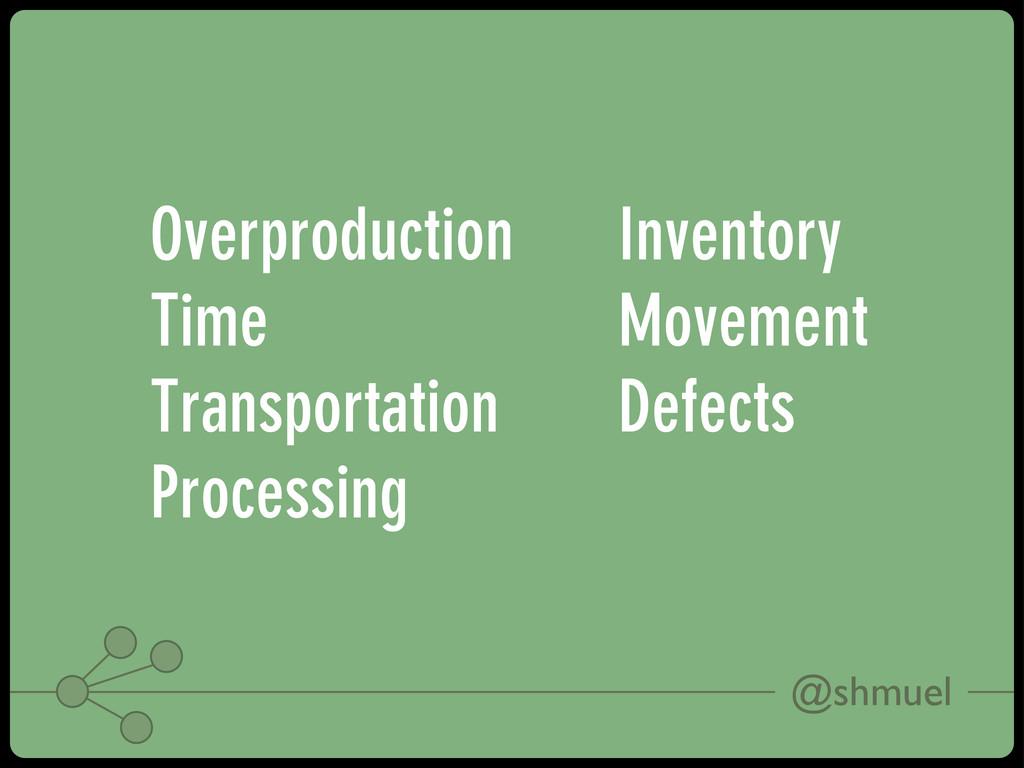 @shmuel Overproduction Time Transportation Proc...