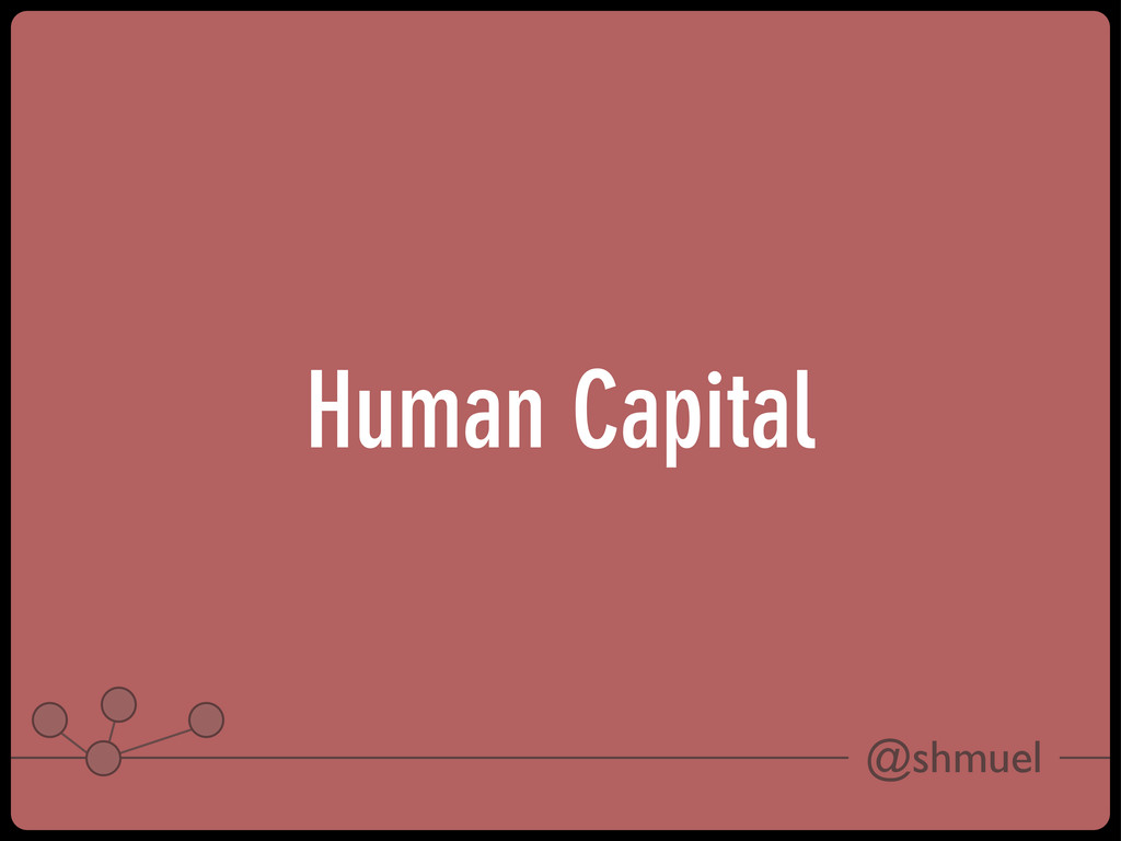 @shmuel Human Capital