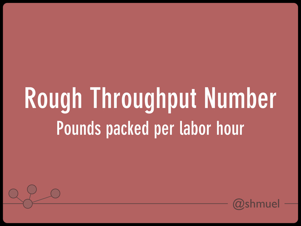 @shmuel Rough Throughput Number Pounds packed p...