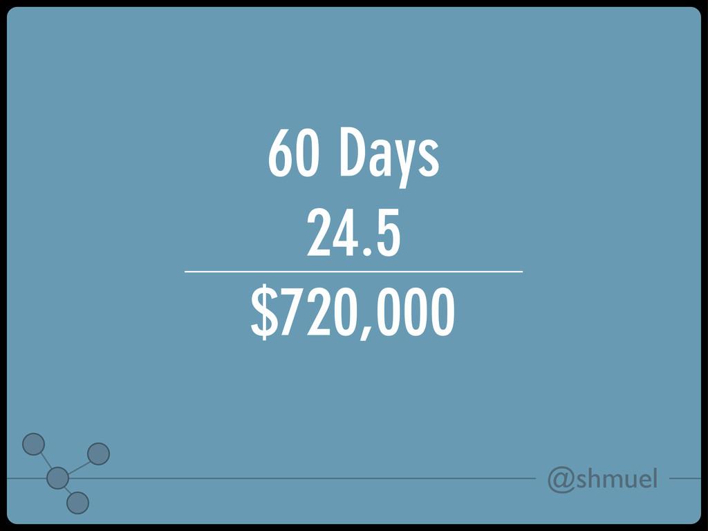 @shmuel 60 Days 24.5 $720,000