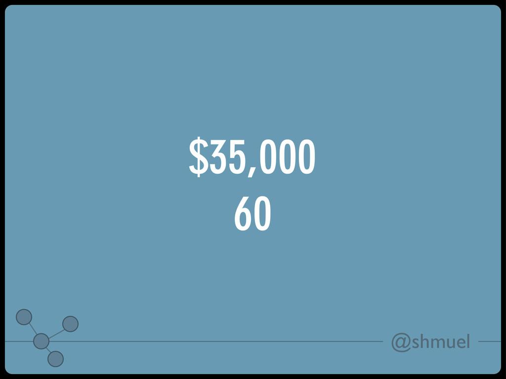 @shmuel $35,000 60