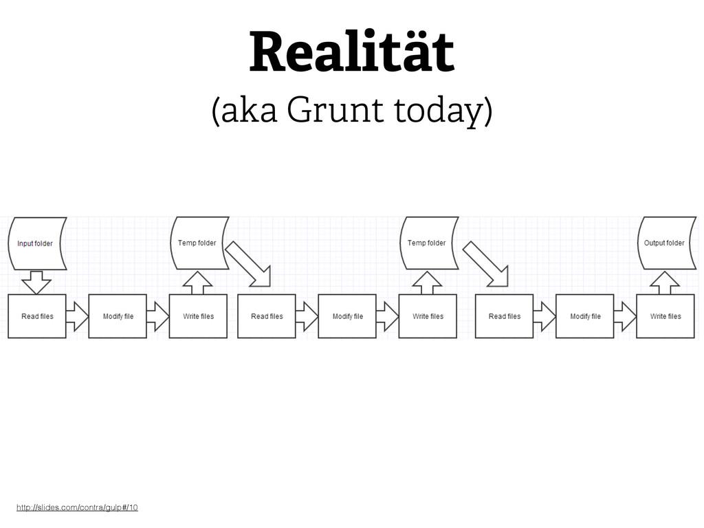 Realität (aka Grunt today) http://slides.com/c...