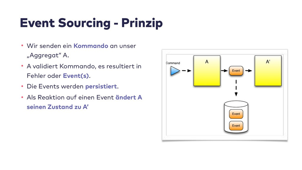 Event Sourcing - Prinzip Event Event Event Comm...