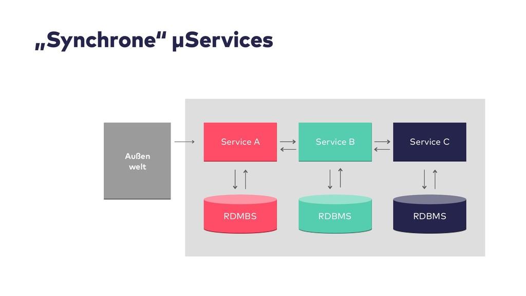 Außen welt Service A Service B Service C RDBMS ...