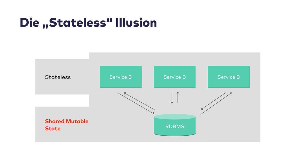 "S S Service B RDBMS Die ""Stateless"" Illusion Se..."