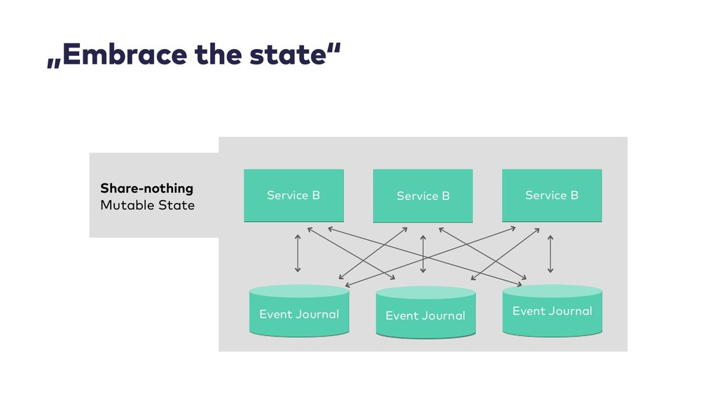"""S Service B Event Journal """"Embrace the state"""" S..."""