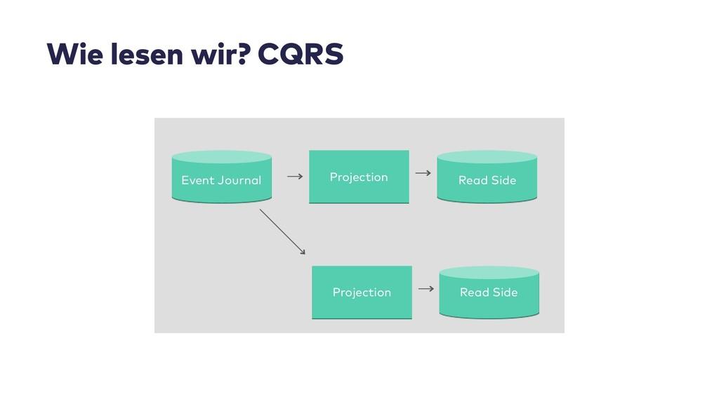 Projection Read Side Wie lesen wir? CQRS Event ...