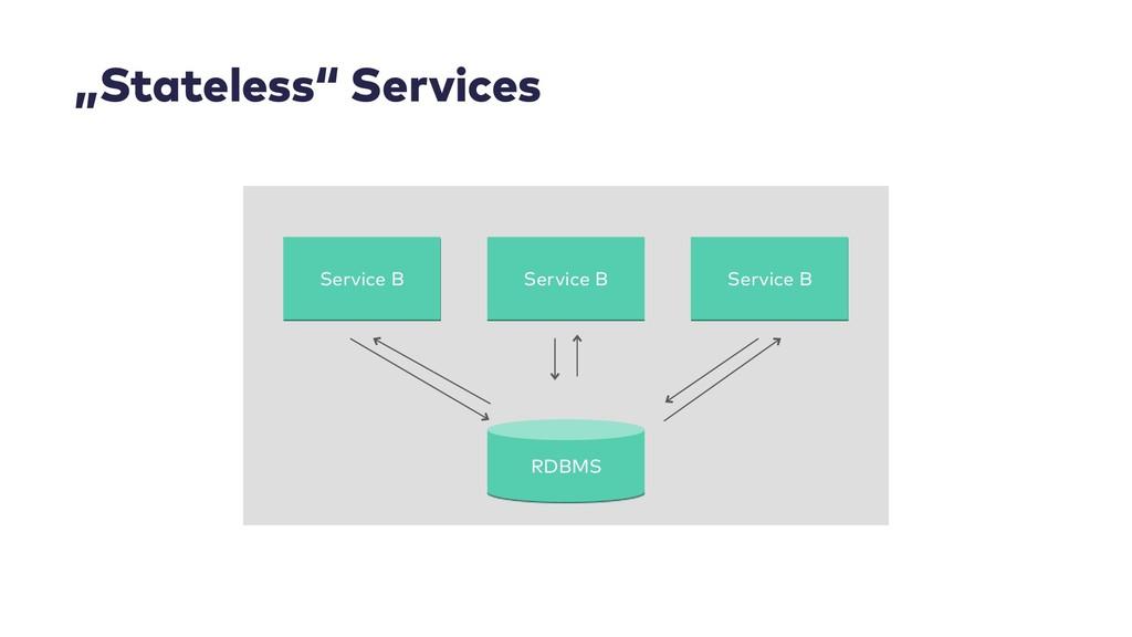 "Service B RDBMS ""Stateless"" Services Service B ..."