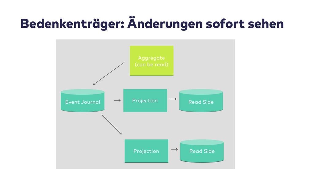 Projection Read Side Bedenkenträger: Änderungen...