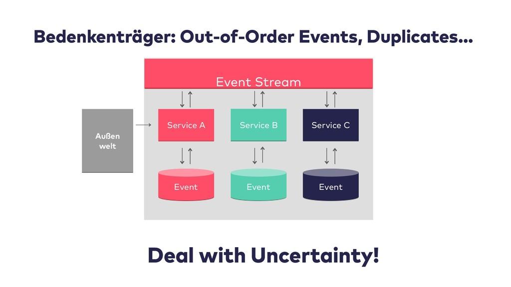 Bedenkenträger: Out-of-Order Events, Duplicates...