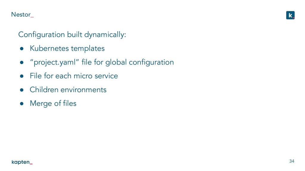 Nestor_ 34 Configuration built dynamically: ● Ku...