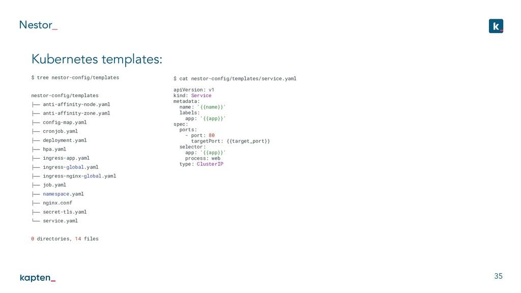 Nestor_ 35 Kubernetes templates: $ tree nestor-...
