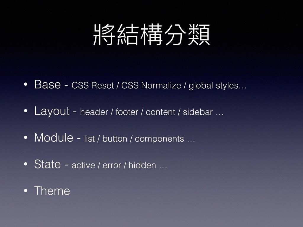 將結構分類 • Base - CSS Reset / CSS Normalize / glob...