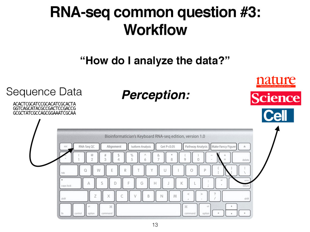 """RNA-seq common question #3: Workflow 13 """"How do..."""