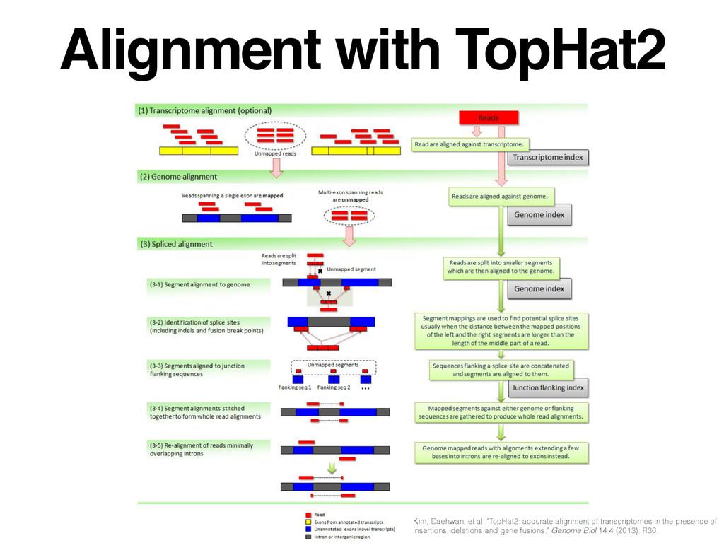 Alignment with TopHat2 23 Kim, Daehwan, et al. ...