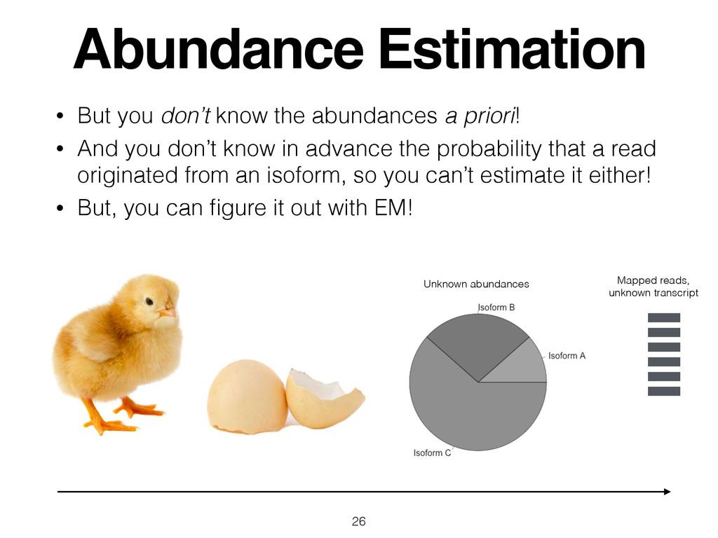 Abundance Estimation • But you don't know the a...
