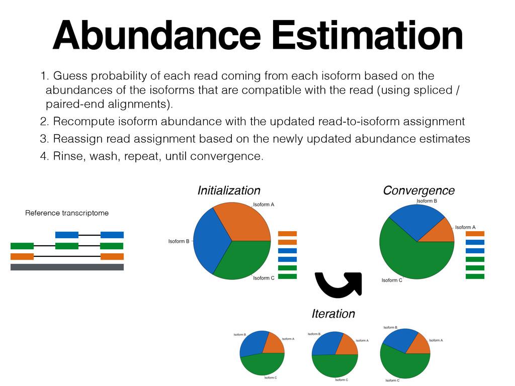 Abundance Estimation 1. Guess probability of ea...