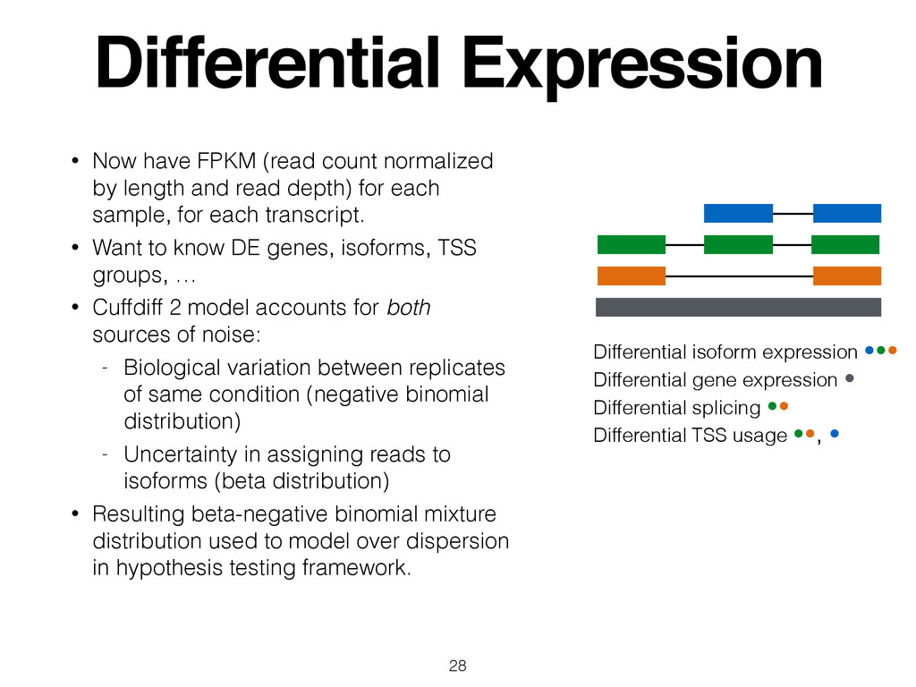 Differential Expression • Now have FPKM (read c...