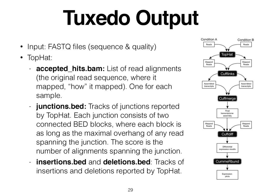 Tuxedo Output • Input: FASTQ files (sequence & q...
