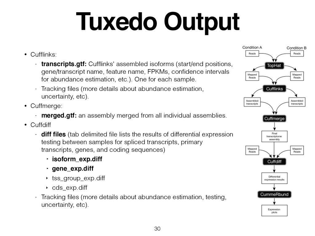 Tuxedo Output • Cufflinks: - transcripts.gtf: Cu...