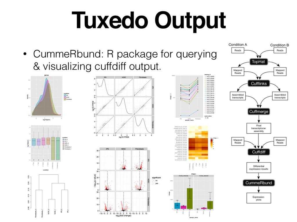 Tuxedo Output • CummeRbund: R package for query...