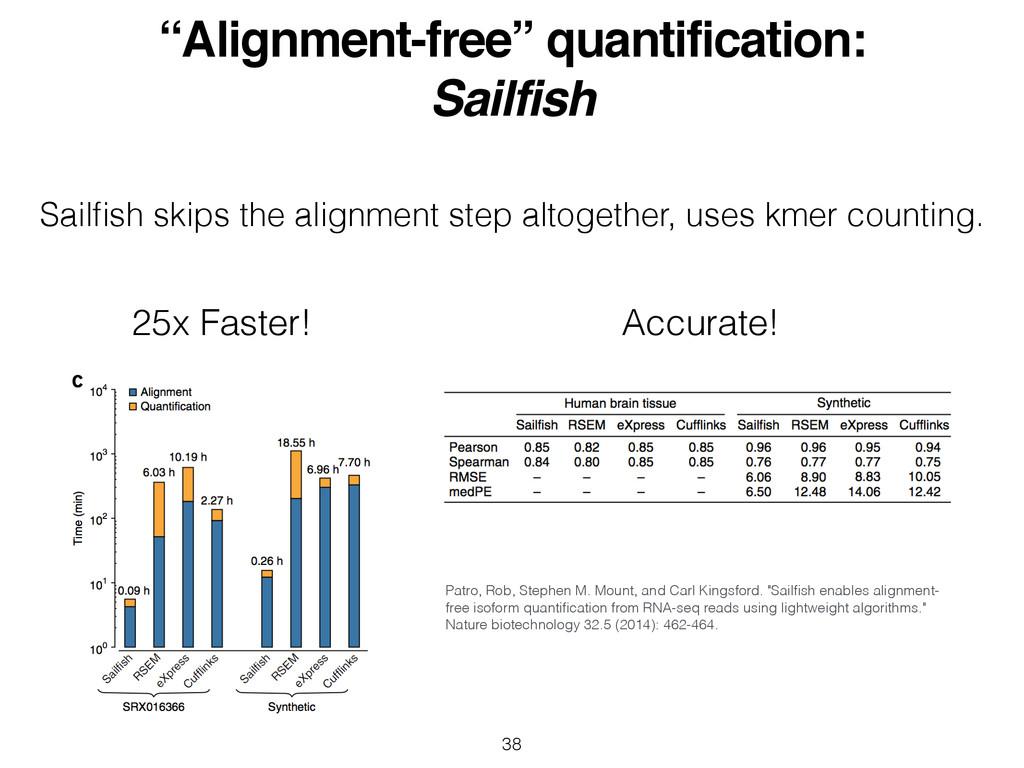 """""""Alignment-free"""" quantification: Sailfish 38 25..."""