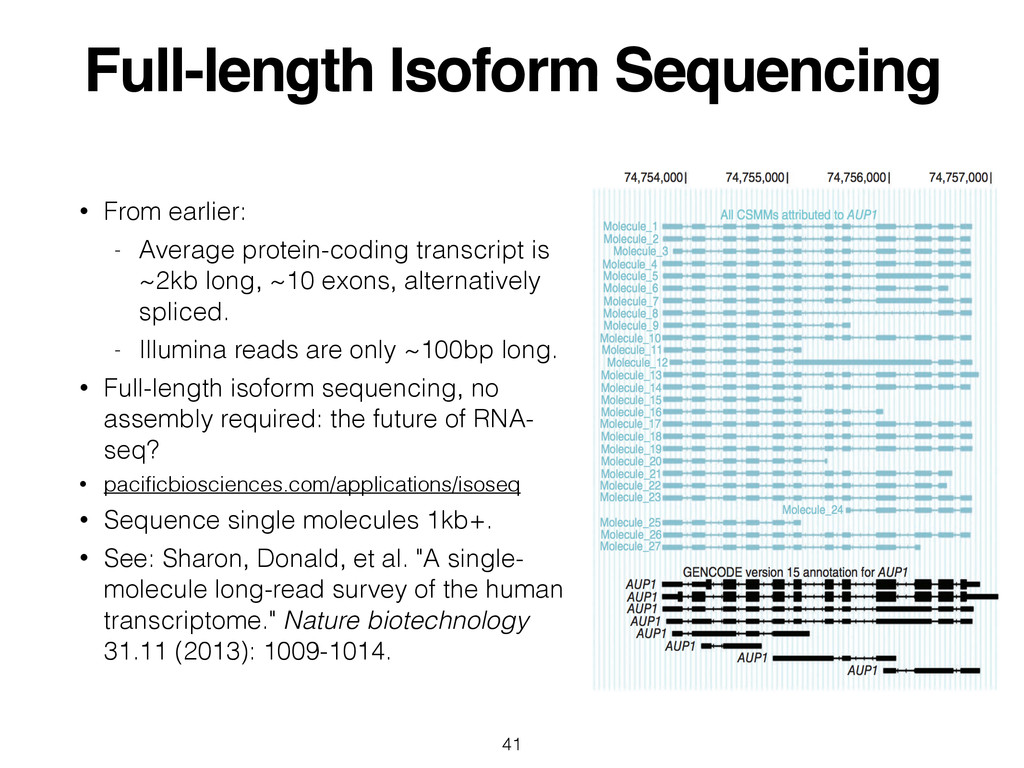Full-length Isoform Sequencing • From earlier: ...