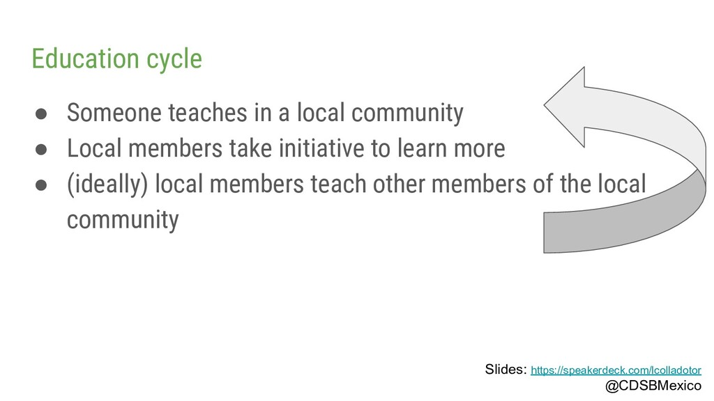 Education cycle ● Someone teaches in a local co...