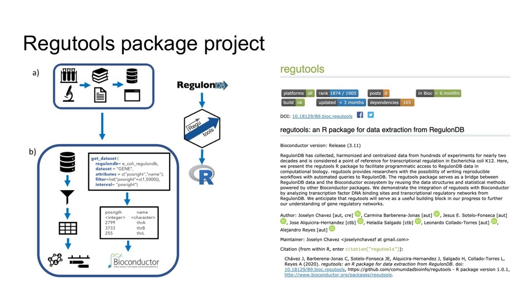 Regutools package project