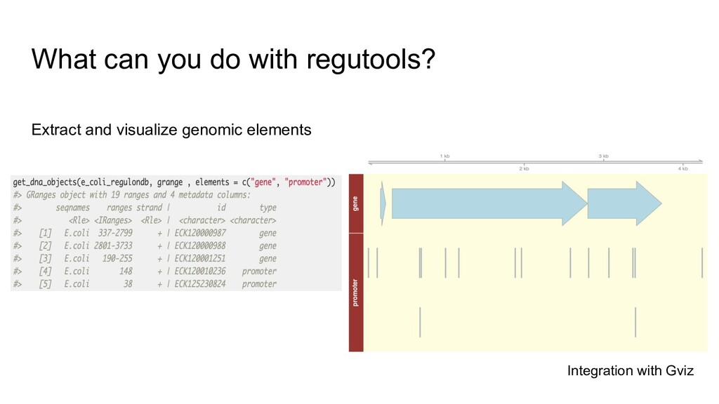 What can you do with regutools? Extract and vis...