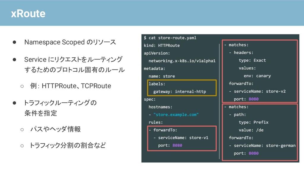 ● Namespace Scoped のリソース ● Service にリクエストをルーティン...